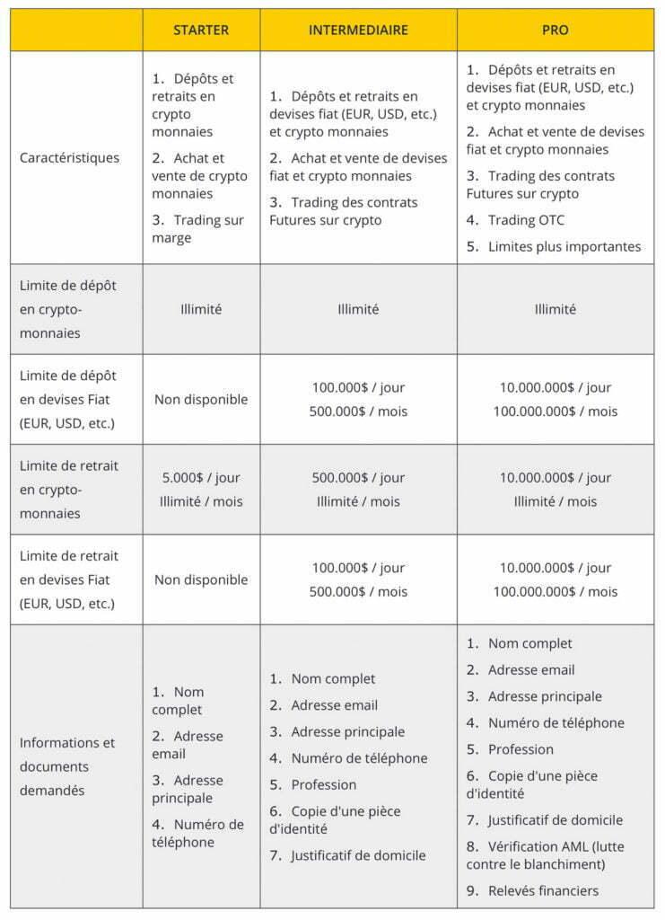 kraken-caracteristiques-comptes