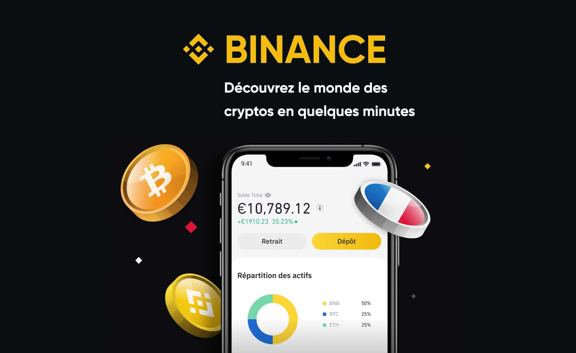 Binance-test-avis-et-guide