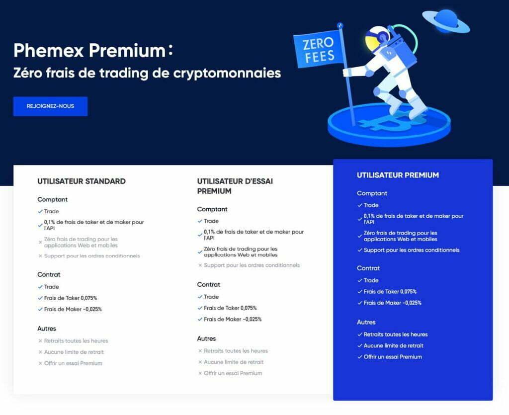 Phemex-Premium