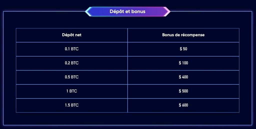 phemex-bonus-de-depot
